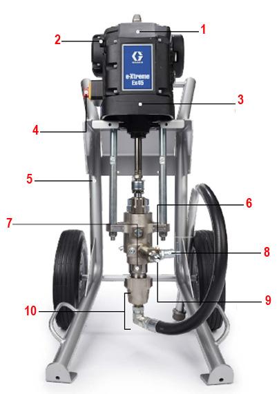 Электрический безвоздушный распылитель Extreme Ex45 Graco